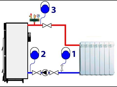 Куда подключить расширительный бак в системе отопления?