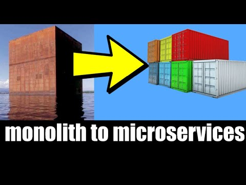 Monolith to Microservices using containers - Mallorca Software Crafters Meetup 2019