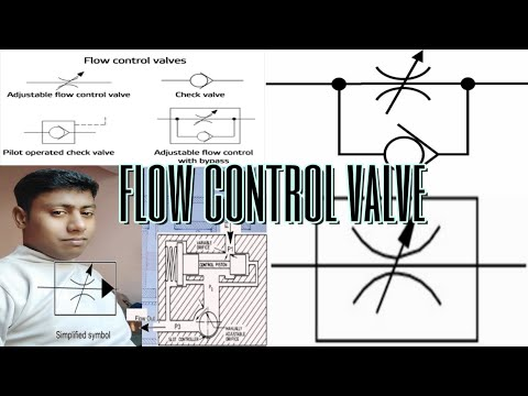 Topic:19 FLOW  CONTROL VALVE HYDRAULIC IN(HINDI)