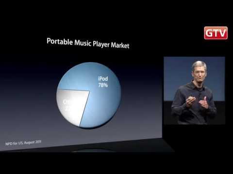 Презентация Apple iPhone 4S