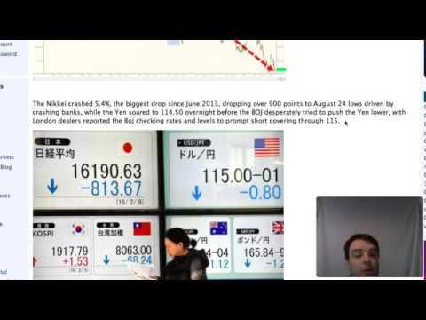 Nikkei down 900 pts! Japan starts to crash