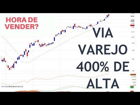 VIA VAREJO e outras ações na bolsa de valores já subiram muito - É hora de vender? Análise Gráfica