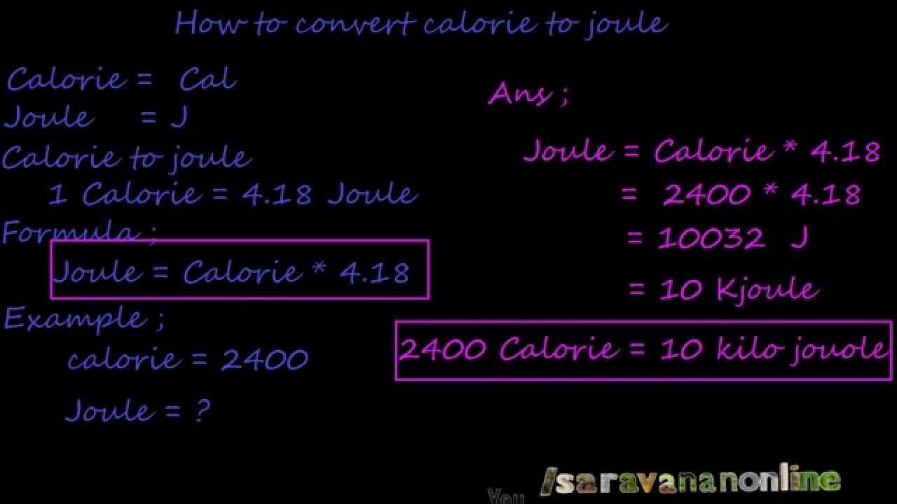 How to Convert Kilojoules to Calories picture