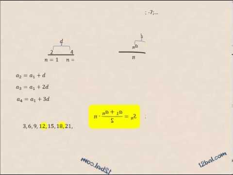 Видеоуроки. Алгебра. 9 класс. Прогрессии.
