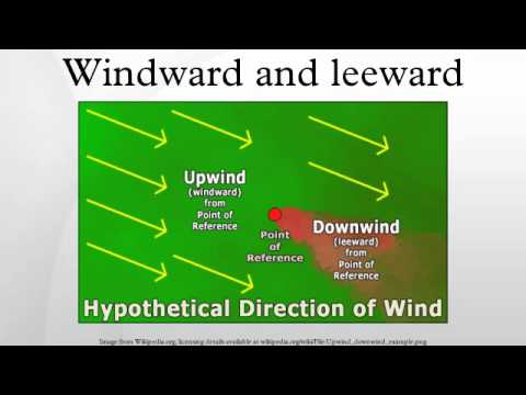 Windward and leeward youtube The windward