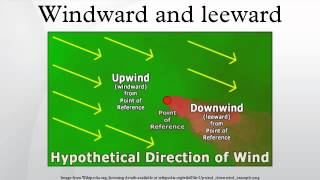 Windward and leeward