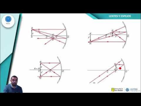 cb4df3232d Clases de Física - Lentes y Espejos - YouTube