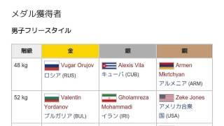 「1995年レスリング世界選手権」とは ウィキ動画