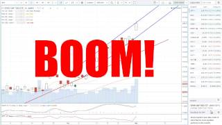 boom dow spikes 302 points 3 1 17