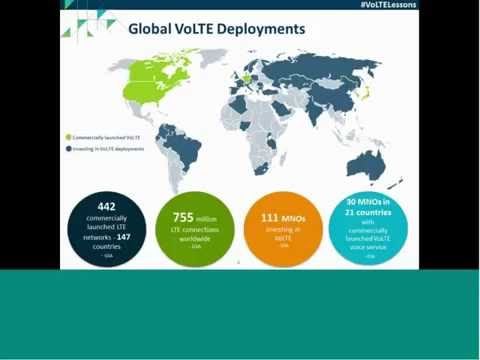 Lessons Learned: Implementing VoLTE Roaming (Europe session)