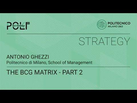 The BCG Matrix - Part 2 (Antonio Ghezzi)
