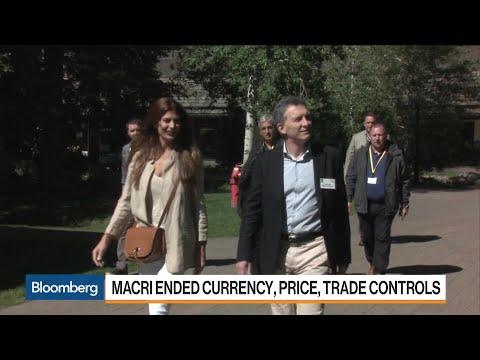 The Story Behind Argentina's Economic Turnaround