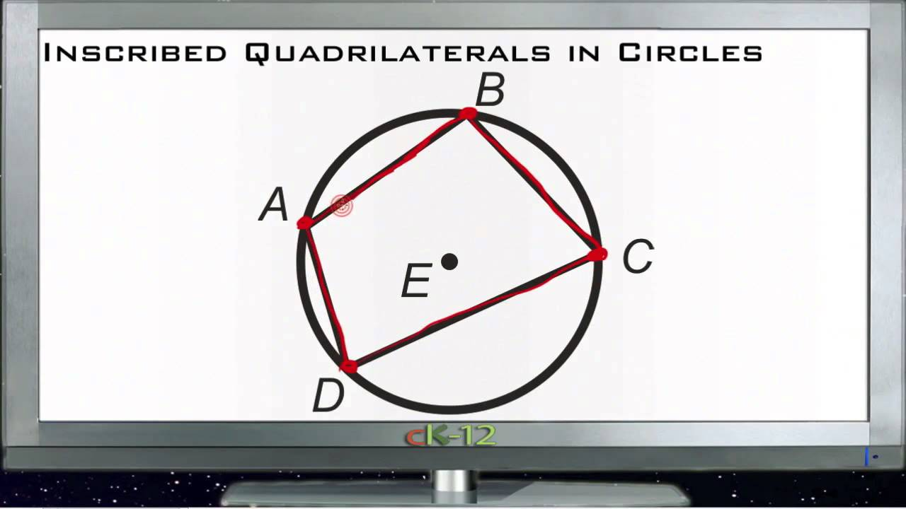 Inscribed Quadrilaterals In Circles Lesson Basic