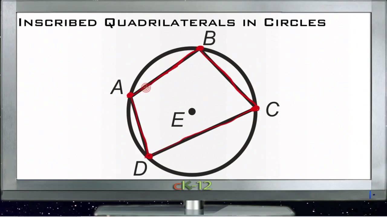 Inscribed Quadrilaterals In Circles Lesson Basic