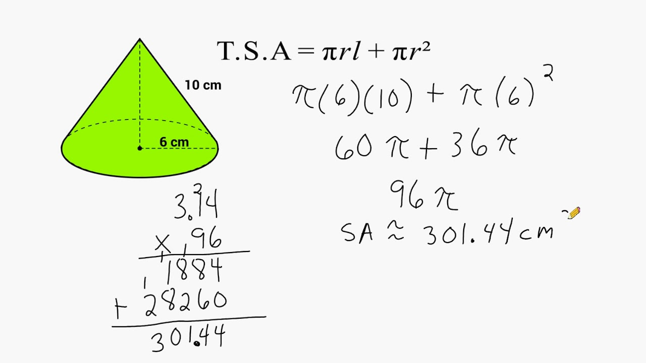 Finding The Surface Area Of Cones With And Without The Slant Height