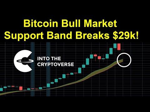 Bitcoin Bull Market Support Band Breaks $29k!