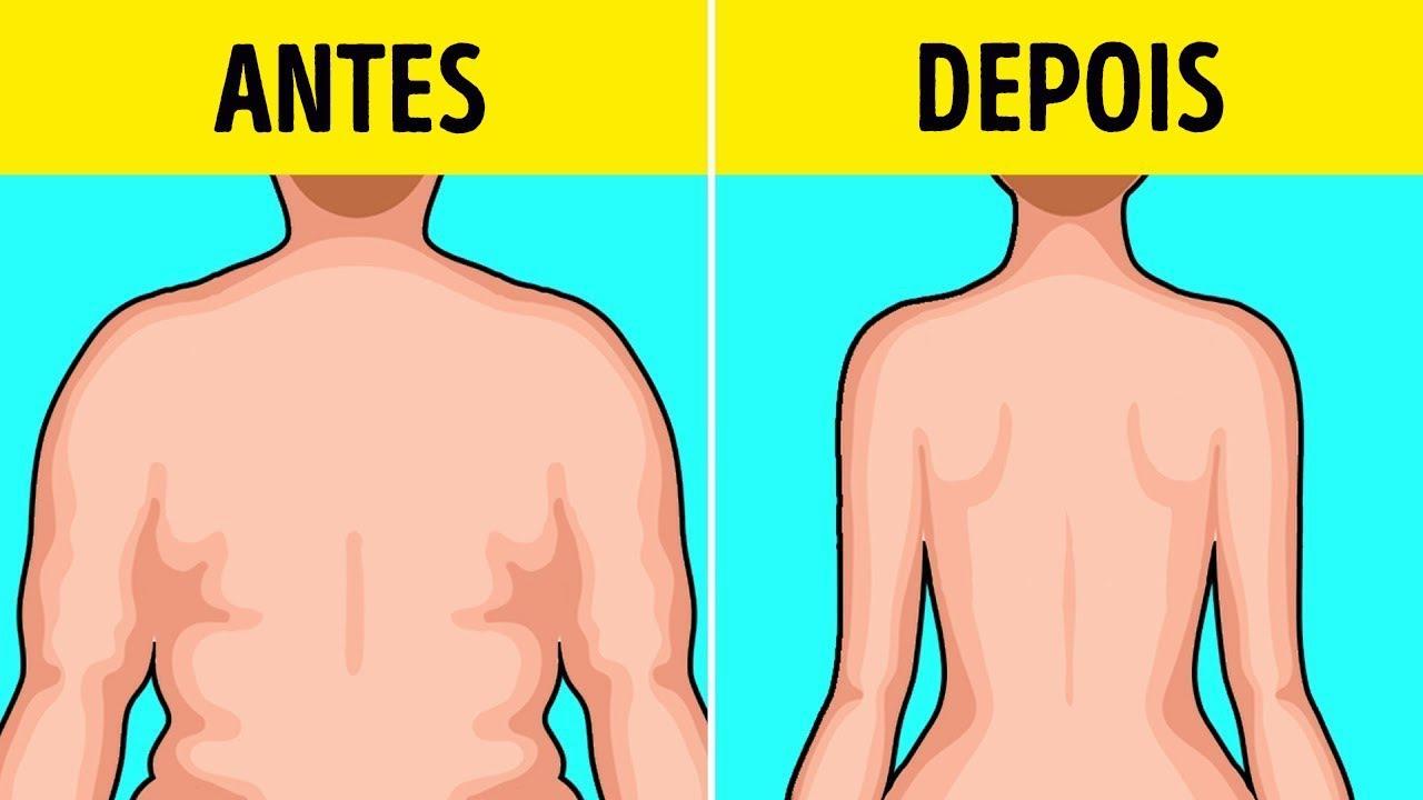 Tabela de dieta para perder peso rapido