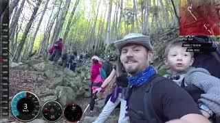 07 10 2018 Sarıalan Teferruç Hiking Faaliyeti