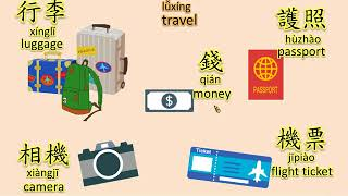 旅行(lǚxíng)travel@Your Mandarin online learning
