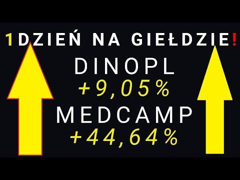 Giełdy Spadają Ropa Straszy inwestorów! Czy to tylko korekta czy zapowiedź głębokiej wyprzedaży? from YouTube · Duration:  31 minutes 23 seconds