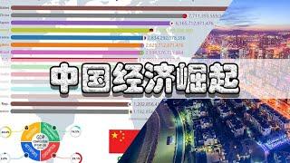 中国经济崛起【原版】,波澜壮阔中国崛起的史诗画卷,如今站在十字路口也请保持冷静和客观