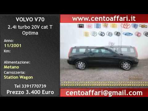 Porta gomme auto Orazio - Salva spazio nel tuo box! from YouTube · Duration:  2 minutes 4 seconds