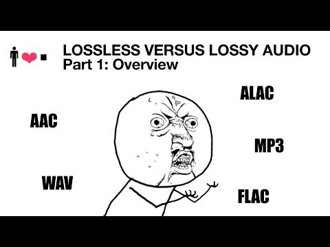 Lossless vs. Lossy (Part 1: Overview)