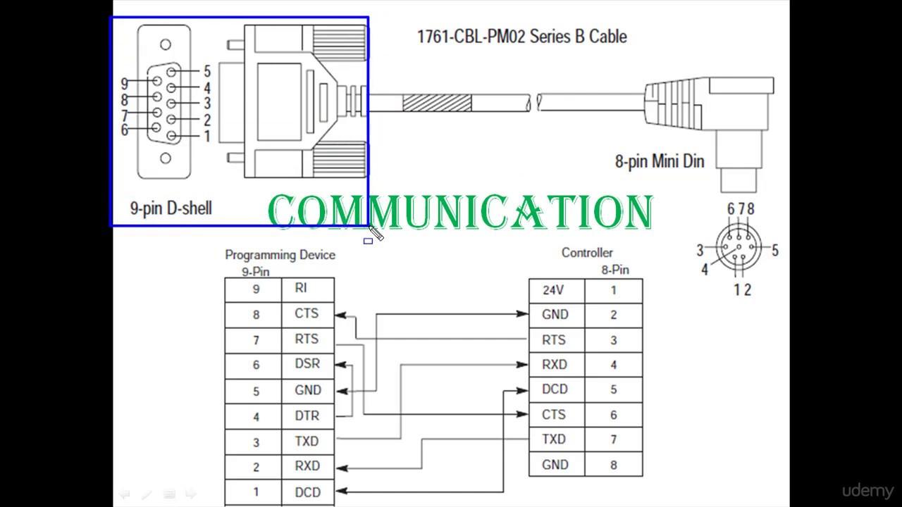 Plc communication wiring diagram industrial automation part 2 alarm wire diagram plc communication wiring diagram industrial automation part 2