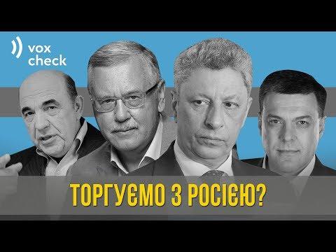 Правда ли, что торговля Украины с Россией растет? Фактчек