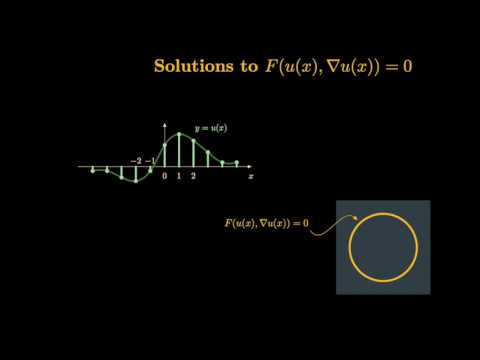 The H-Principle and Partial Differential Equations