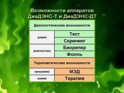 Медицинский центр Диагностика плюс Воронеж