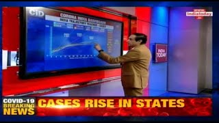 Where India Stands In The Global Fight Against The Pandemic?   COVID-19 Tracker With Rahul Kanwal