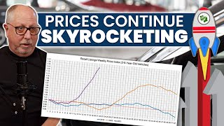 Car Prices Are UP 15% since the Start of 2021!   Newer Used Cars Sell For OVER MSRP?!?