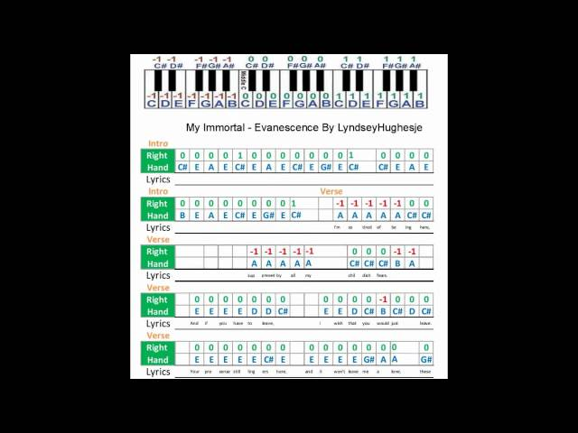 Colorful My Immortal Piano Chords Easy Photo - Song Chords Images ...