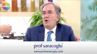 Saçları Hızlı Uzatan Doğal Kür - Prof. Dr. İbrahim Adnan Saraçoğlu