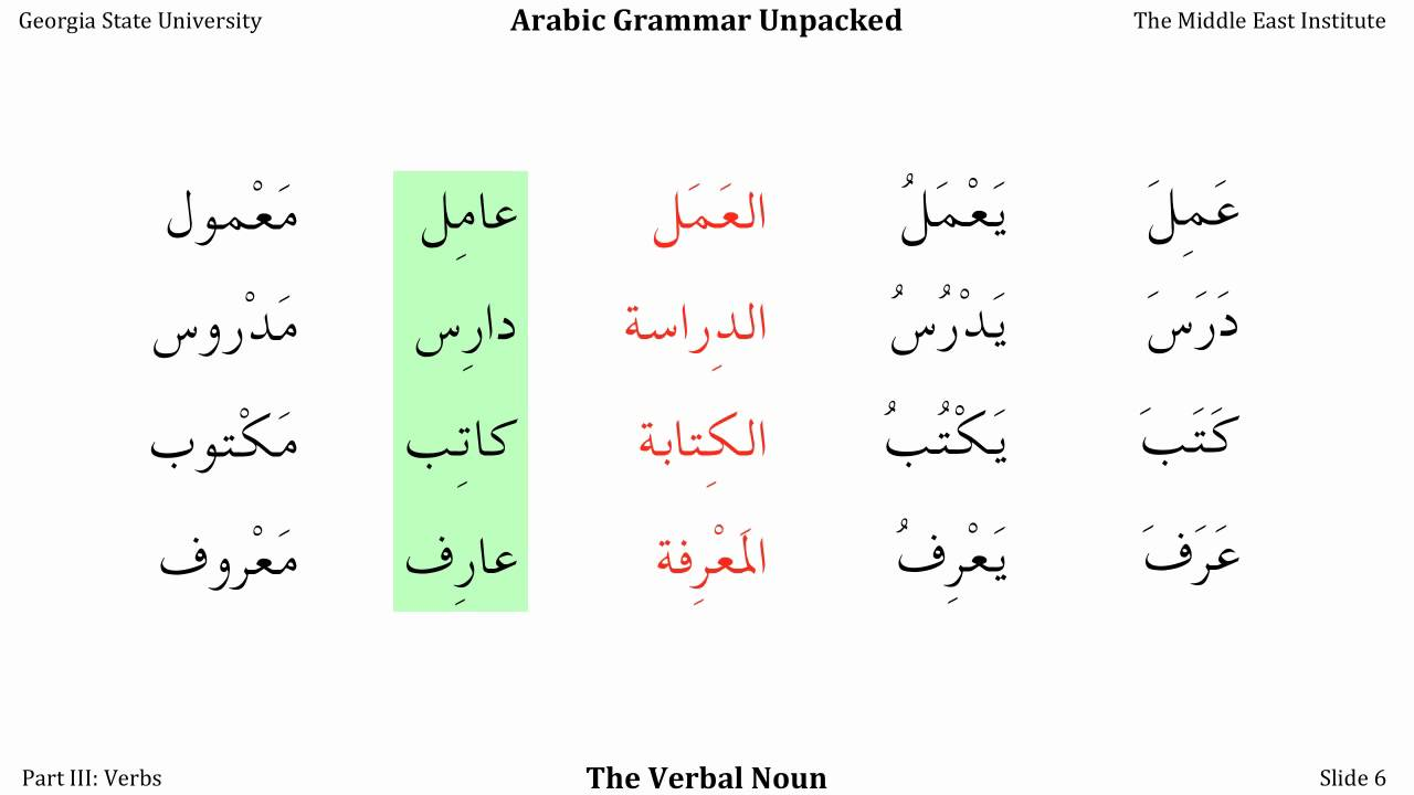 Opinions on arabic verbs.
