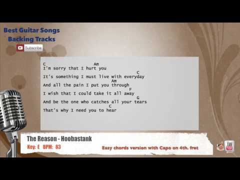 The Reason - Hoobastank Vocal Backing Track with chords and lyrics