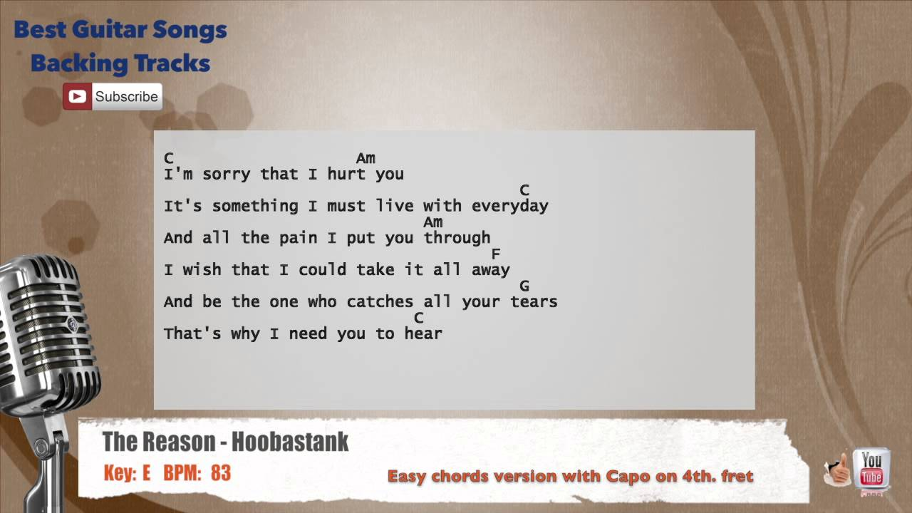 The Reason Hoobastank Vocal Backing Track With Chords And Lyrics