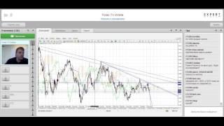 Прогноз рынка Forex / Форекс аналитика 09.07.2013г. 13:00