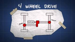 how four wheel drive works dummies guide video