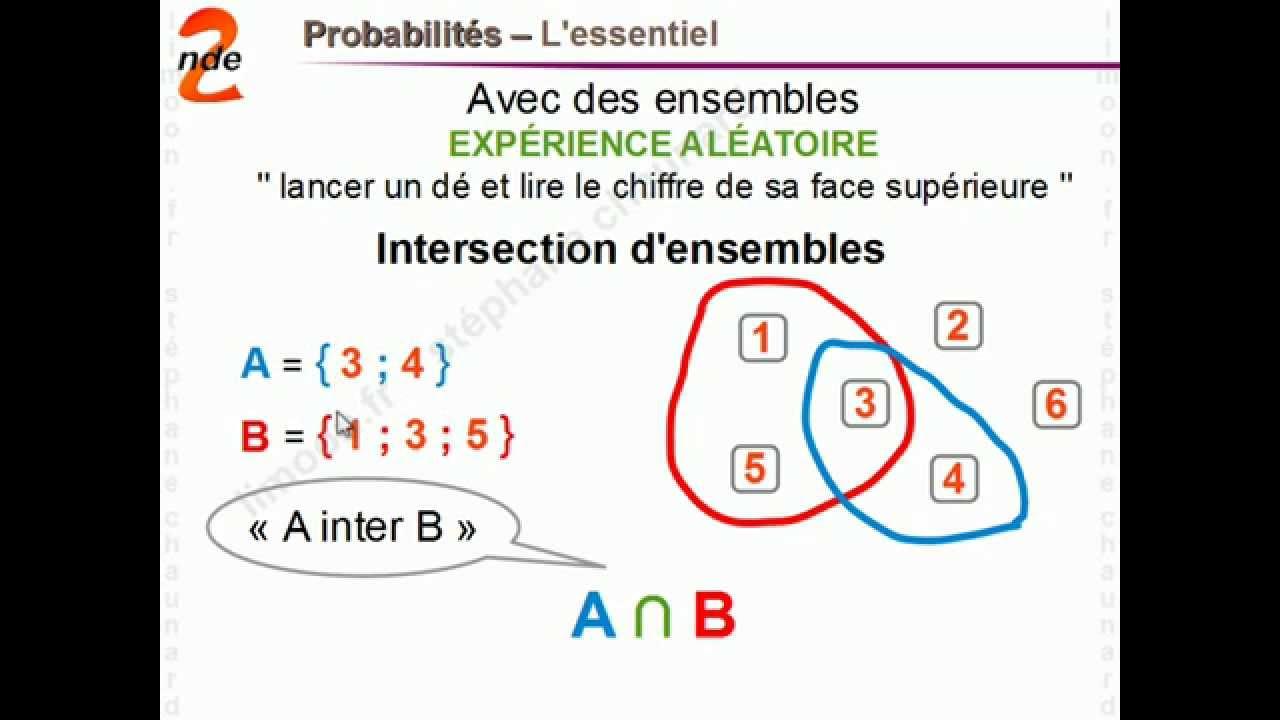 Exercice de maths sur les probabilités 2nde Mathématiques