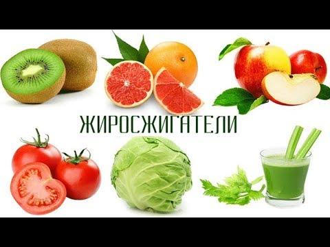 ОГУЛОВА Ольга - Жиросжигающие продукты