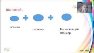 Система работы. Анна Горбачева 16.08