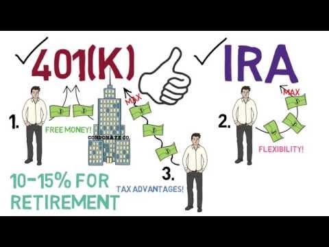 401(k) and IRA 101 (Investing Basics 3/3, Retirement Basics 1/2)