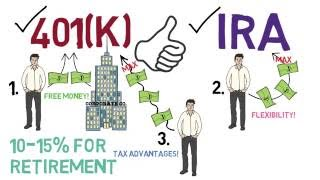 401(k) and IRA 101 (Investing Basics 3/3, Retirement Basics 1/2)
