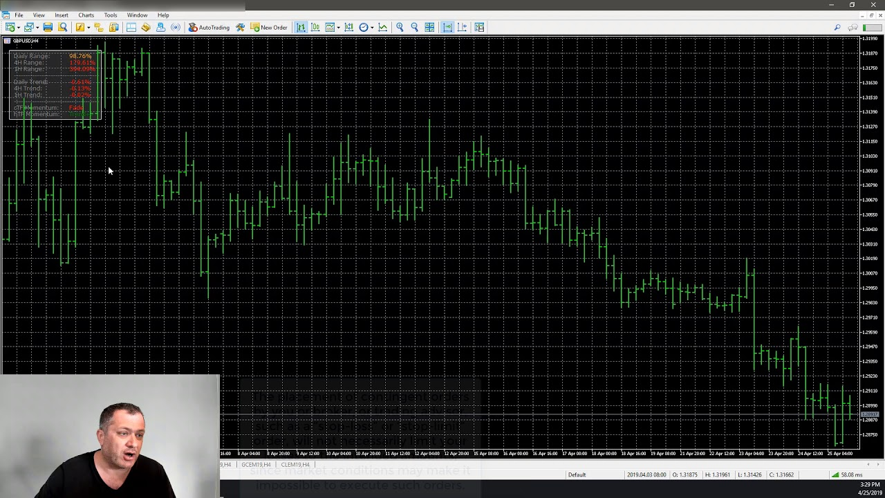 Mtf Volatility Indicator For Mt4 And Mt5 How To Adjust Your