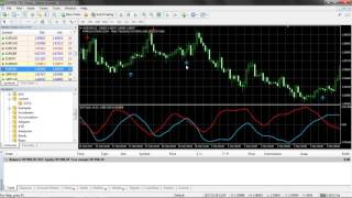 Forex Strategy Using EATA Indicator - 100% Free Download
