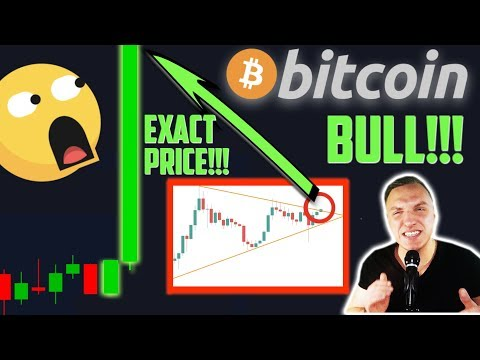 HUUUGE!!!!!!!!!!! BITCOIN PUMP SUSTAINABLE!!? [THIS Btc Chart Changes Everything…]