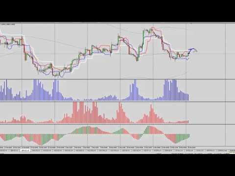 Аналитический обзор форекс и фондового рынка на 28.03.2016