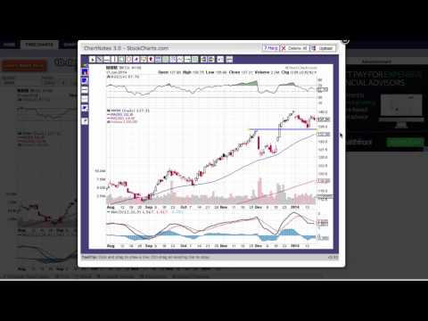 The Market Guys Open House Webinar January 2014